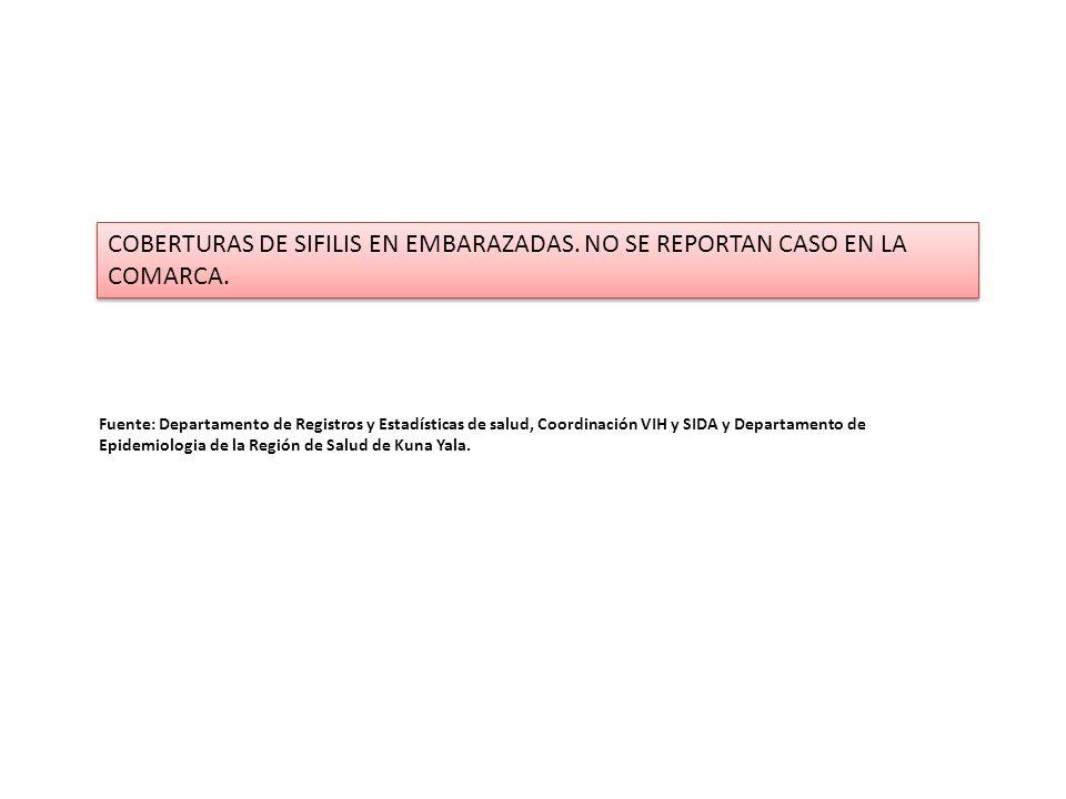 COBERTURAS DE SIFILIS EN EMBARAZADAS. NO SE REPORTAN CASO EN LA COMARCA.