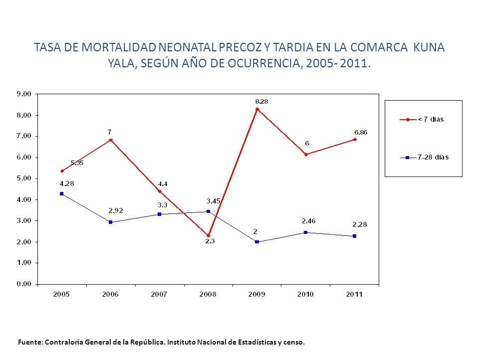 TASA DE MORTALIDAD NEONATAL PRECOZ Y TARDIA EN LA COMARCA KUNA YALA, SEGÚN AÑO DE OCURRENCIA, 2005- 2011.