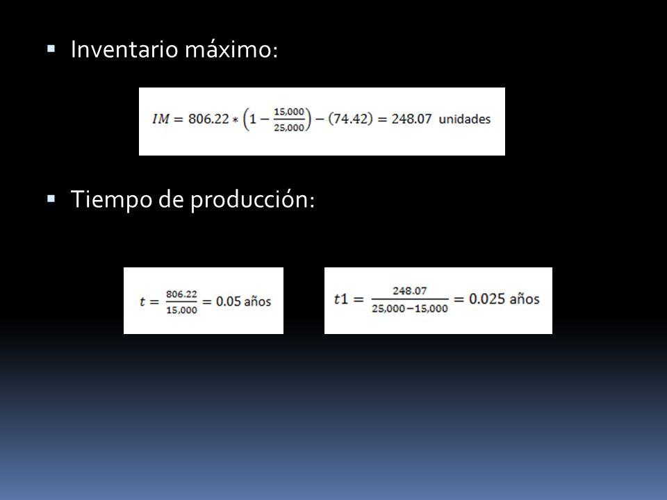 Inventario máximo: Tiempo de producción: