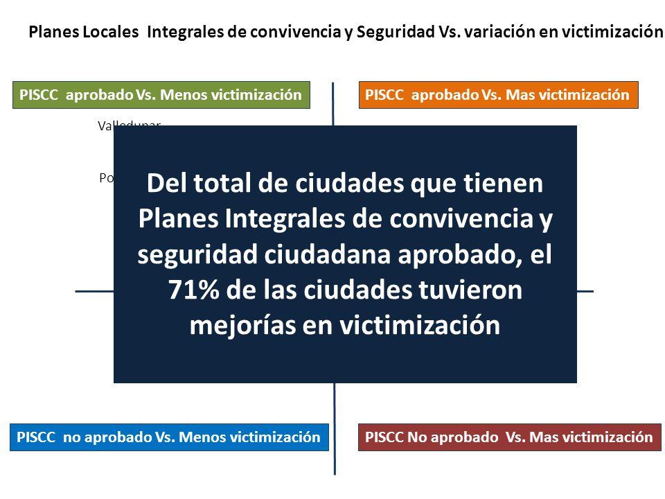 Planes Locales Integrales de convivencia y Seguridad Vs