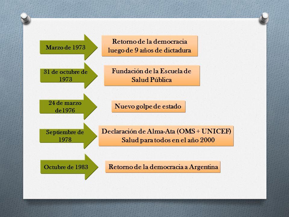 Retorno de la democracia luego de 9 años de dictadura
