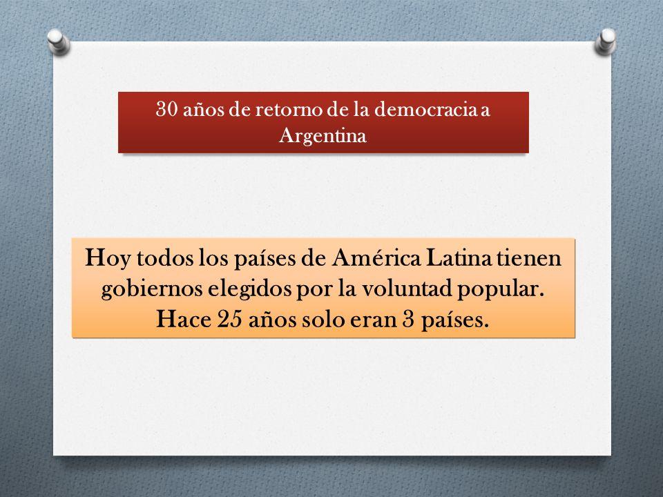 30 años de retorno de la democracia a Argentina