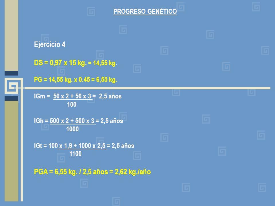 PROGRESO GENÉTICO Ejercicio 4. DS = 0,97 x 15 kg. = 14,55 kg. PG = 14,55 kg. x 0.45 = 6,55 kg. IGm = 50 x 2 + 50 x 3 = 2,5 años.
