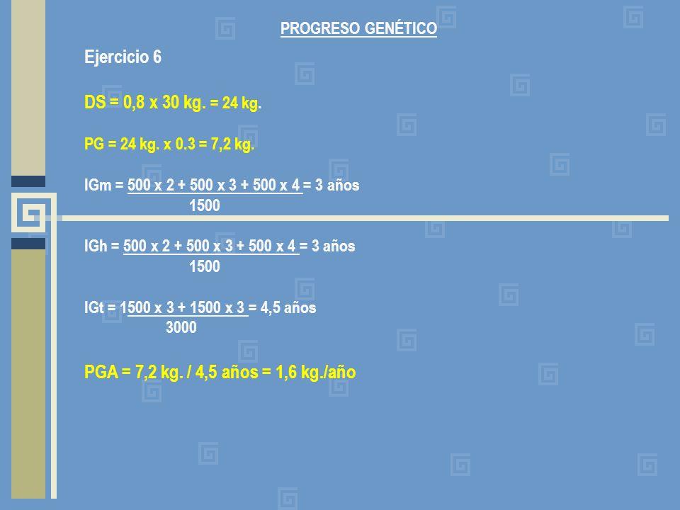 PROGRESO GENÉTICO Ejercicio 6. DS = 0,8 x 30 kg. = 24 kg. PG = 24 kg. x 0.3 = 7,2 kg. IGm = 500 x 2 + 500 x 3 + 500 x 4 = 3 años.