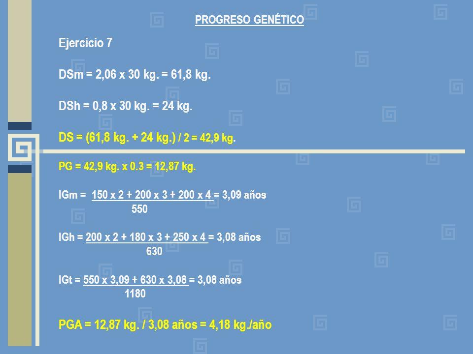 Ejercicio 7 DSm = 2,06 x 30 kg. = 61,8 kg. DSh = 0,8 x 30 kg. = 24 kg.