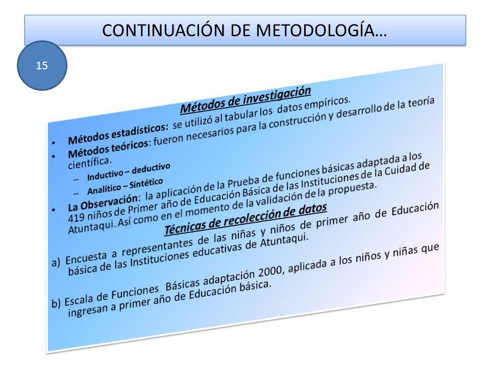 CONTINUACIÓN DE METODOLOGÍA…