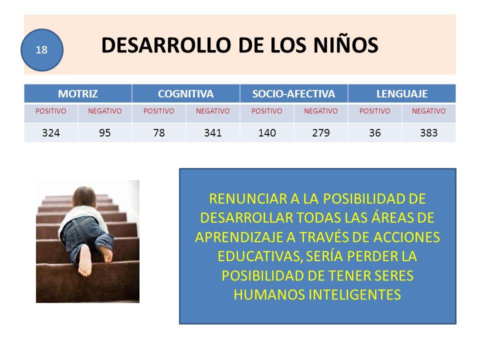 DESARROLLO DE LOS NIÑOS