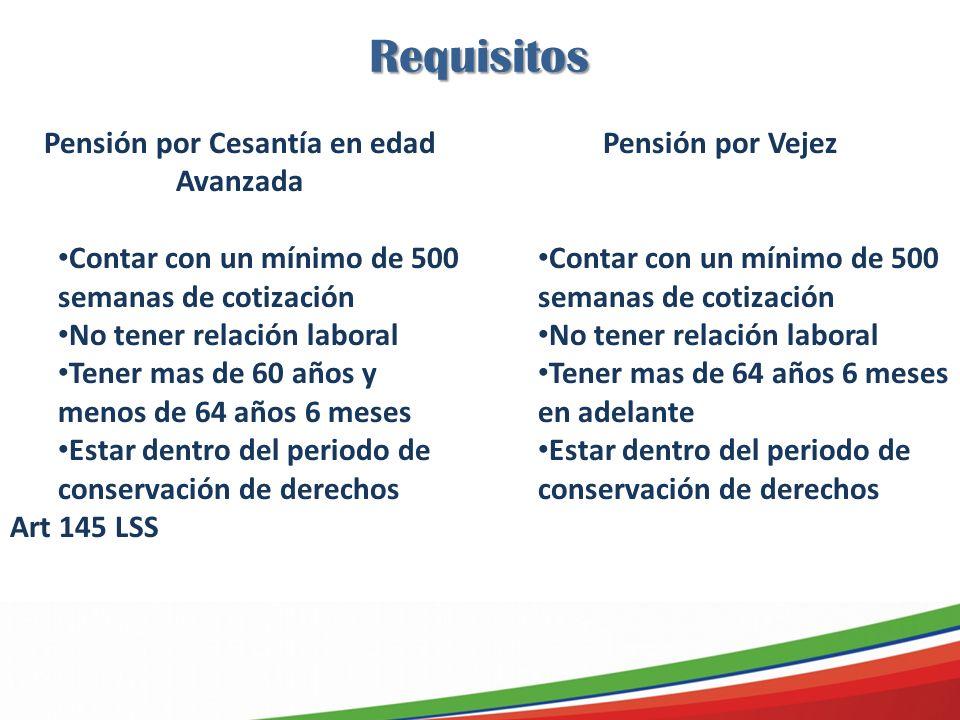 Pensión por Cesantía en edad Avanzada