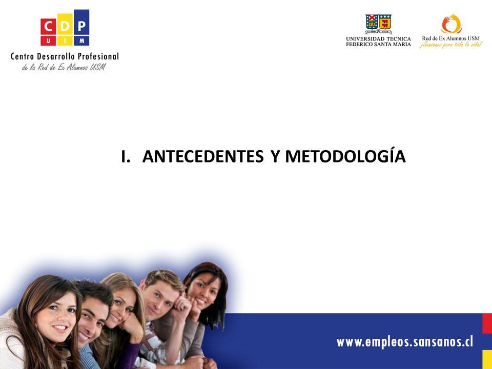 ANTECEDENTES Y METODOLOGÍA