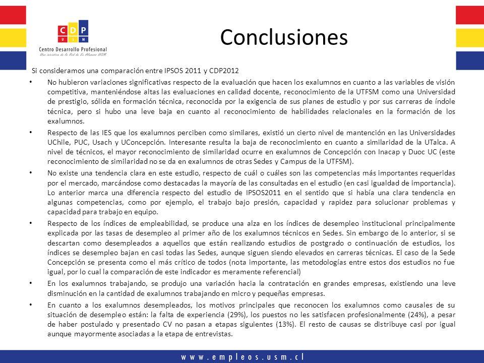 Conclusiones Si consideramos una comparación entre IPSOS 2011 y CDP2012.