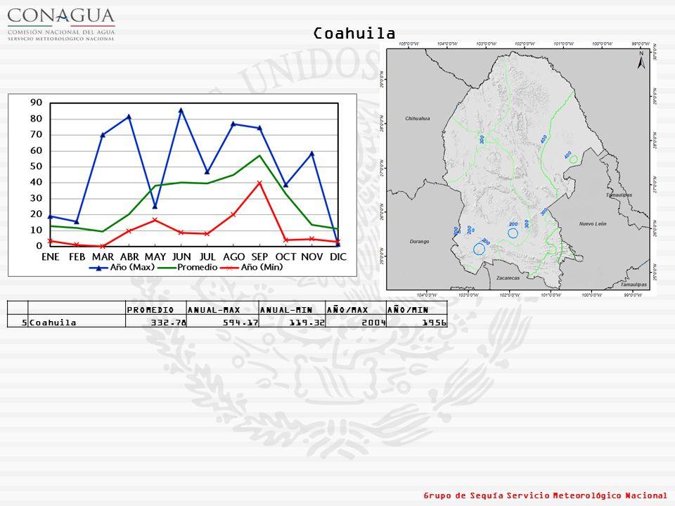 Coahuila PROMEDIO ANUAL-MAX ANUAL-MIN AÑO/MAX AÑO/MIN 5 Coahuila