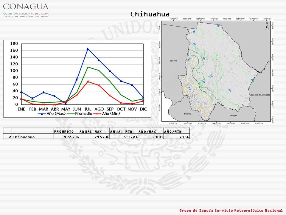 Chihuahua PROMEDIO ANUAL-MAX ANUAL-MIN AÑO/MAX AÑO/MIN 8 Chihuahua