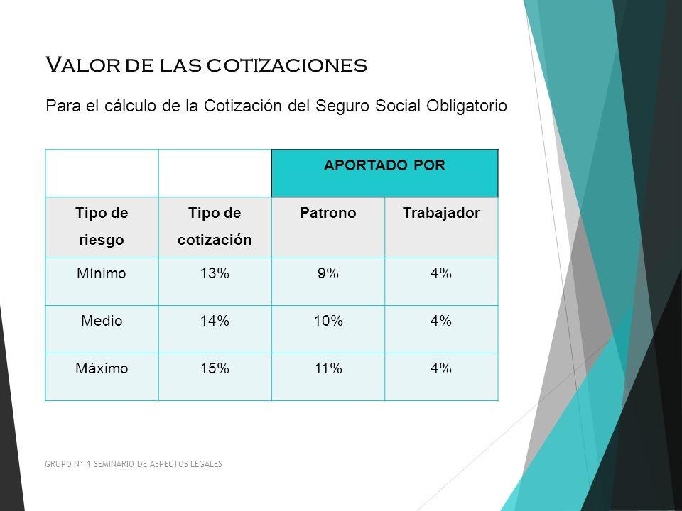Valor de las cotizaciones Para el cálculo de la Cotización del Seguro Social Obligatorio