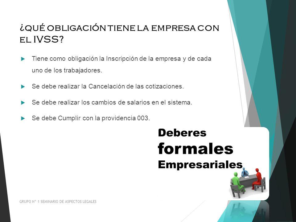 ¿qué obligación tiene la empresa con el IVSS