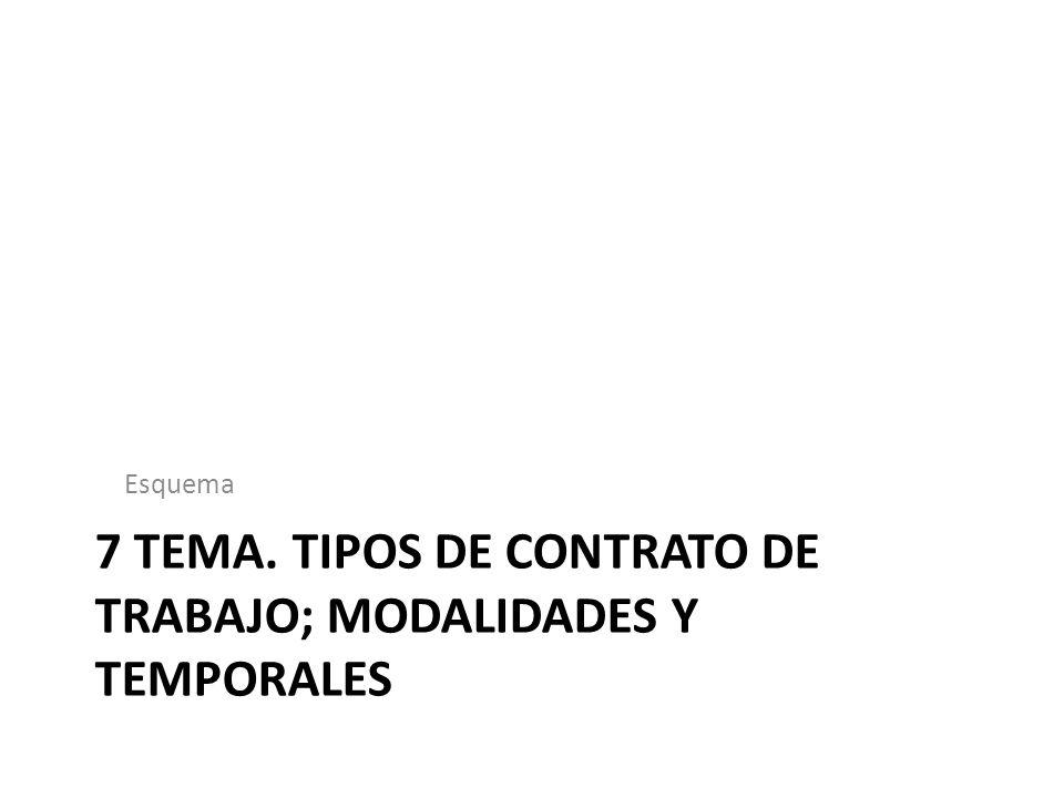 7 Tema. Tipos de contrato de trabajo; modalidades y temporales