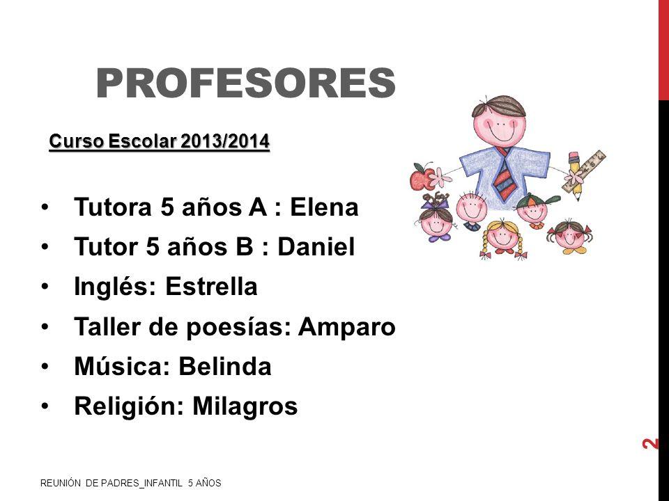 Profesores Tutora 5 años A : Elena Tutor 5 años B : Daniel