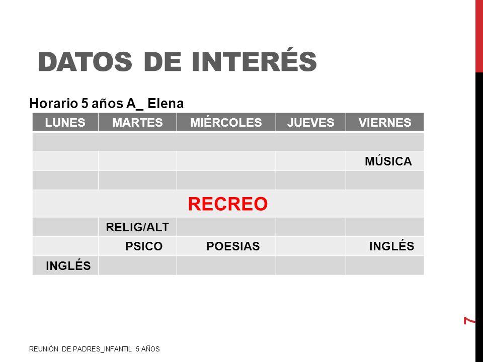 Datos de interés RECREO Horario 5 años A_ Elena LUNES MARTES MIÉRCOLES