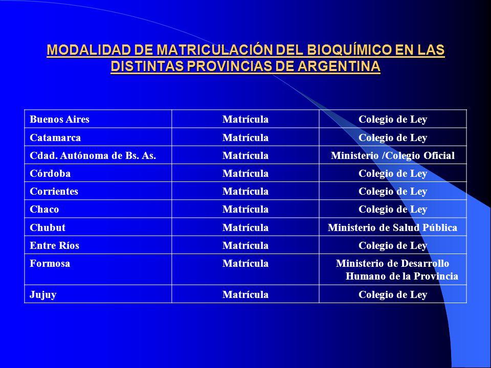 MODALIDAD DE MATRICULACIÓN DEL BIOQUÍMICO EN LAS DISTINTAS PROVINCIAS DE ARGENTINA