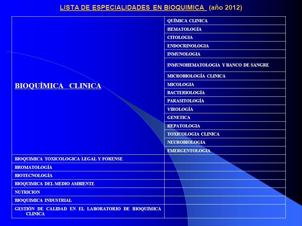 LISTA DE ESPECIALIDADES EN BIOQUIMICA (año 2012)