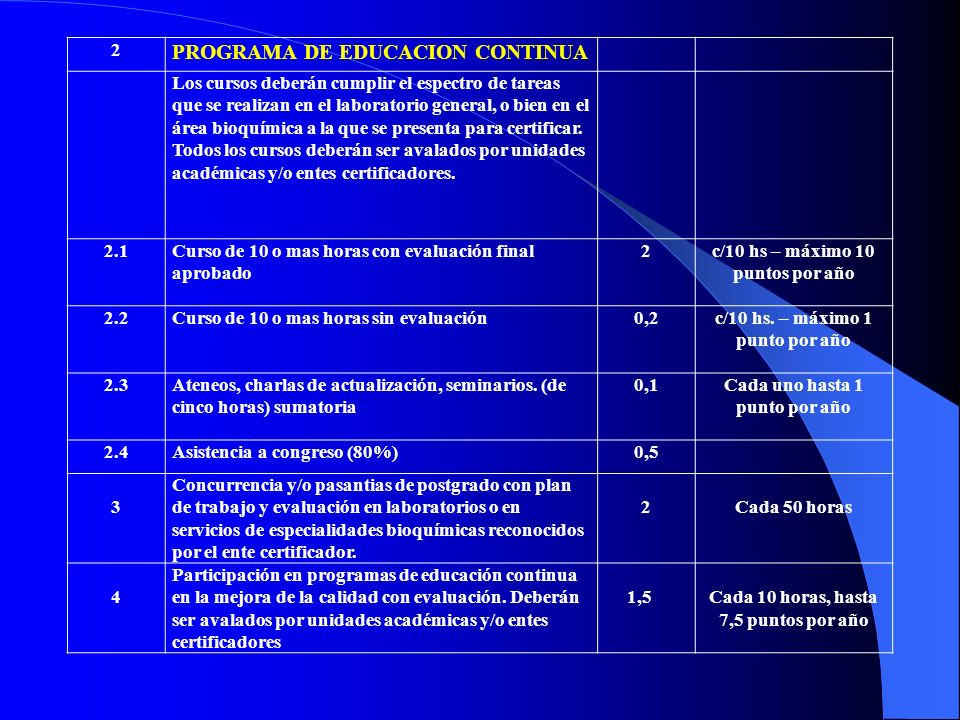 PROGRAMA DE EDUCACION CONTINUA