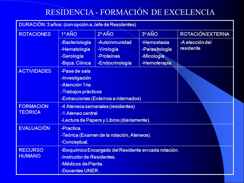 RESIDENCIA - FORMACIÓN DE EXCELENCIA