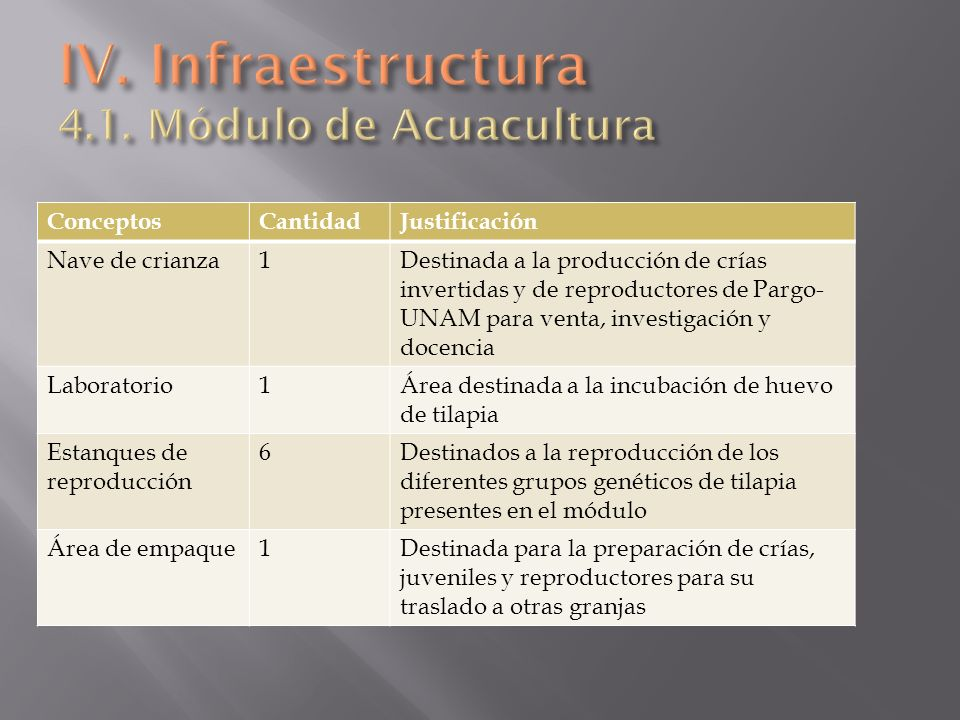 IV. Infraestructura 4.1. Módulo de Acuacultura