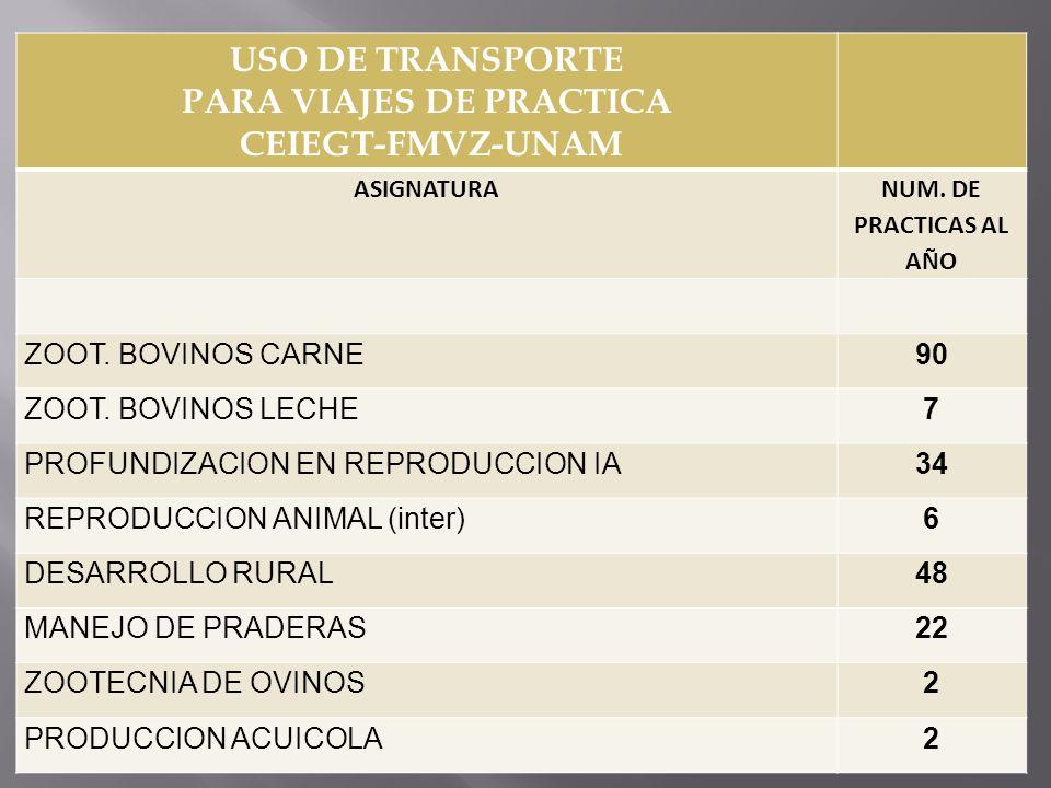 USO DE TRANSPORTE PARA VIAJES DE PRACTICA CEIEGT-FMVZ-UNAM