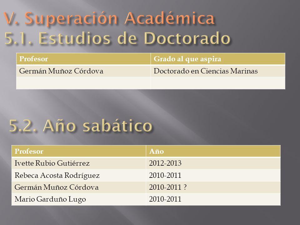 V. Superación Académica 5.1. Estudios de Doctorado