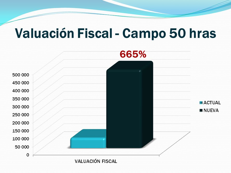 Valuación Fiscal - Campo 50 hras