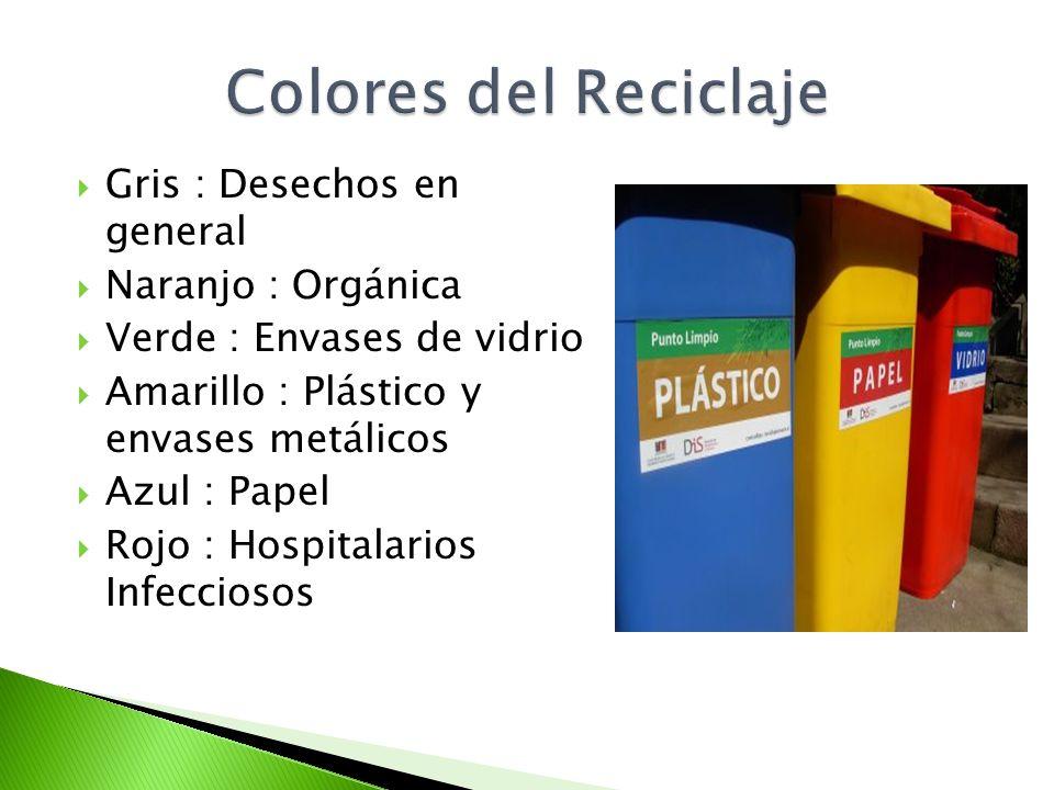 Colores del Reciclaje Gris : Desechos en general Naranjo : Orgánica