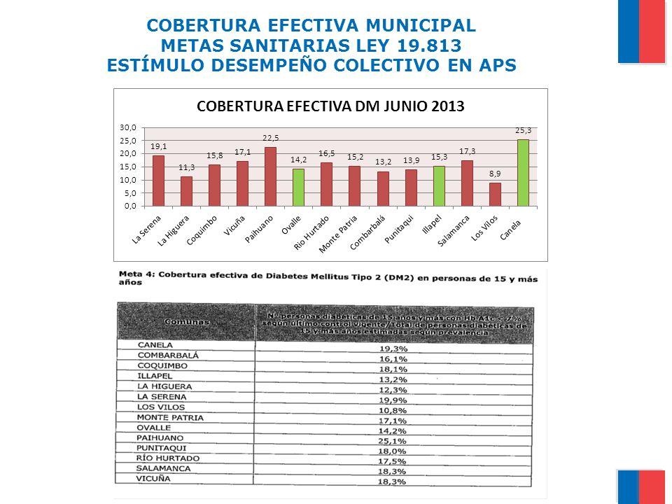 COBERTURA EFECTIVA MUNICIPAL METAS SANITARIAS LEY 19