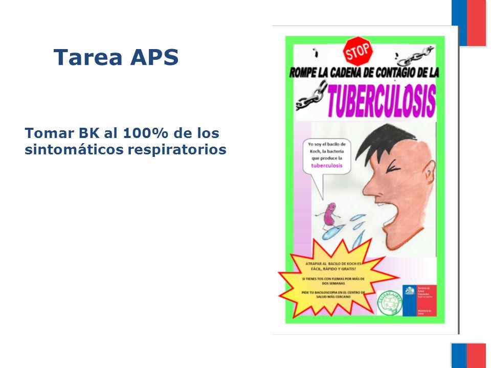 Tarea APS Tomar BK al 100% de los sintomáticos respiratorios