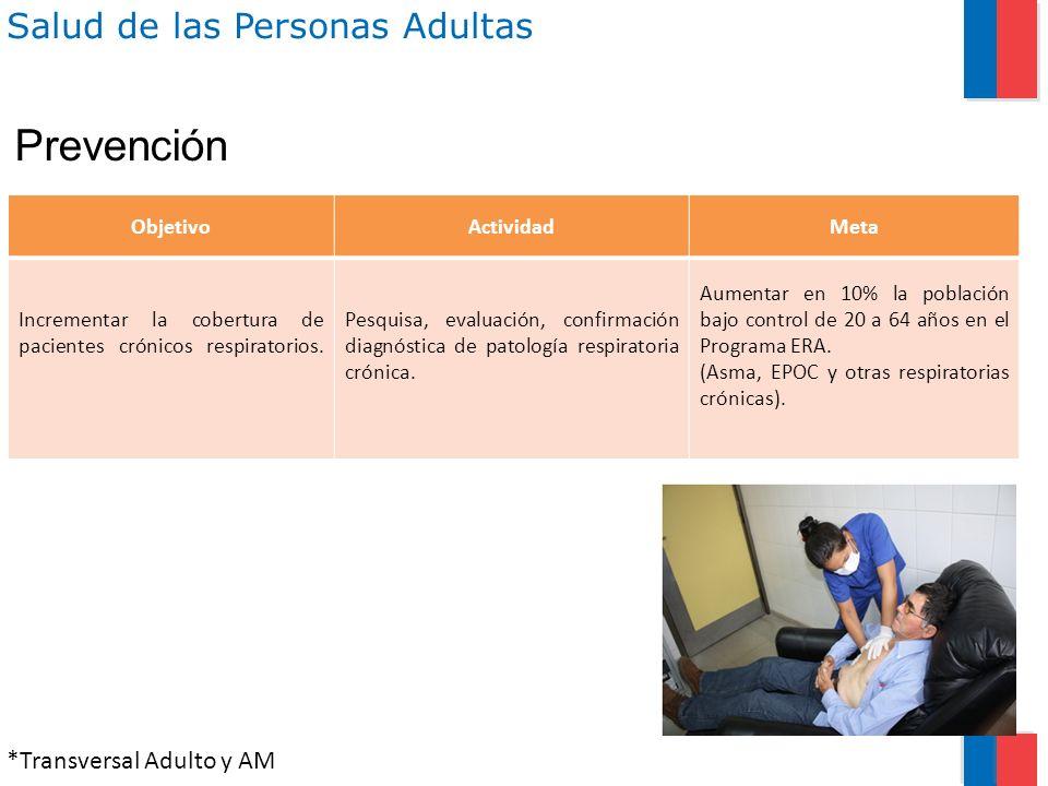 Salud de las Personas Adultas