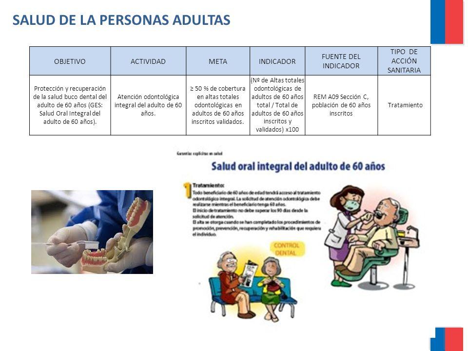 SALUD DE LA PERSONAS ADULTAS