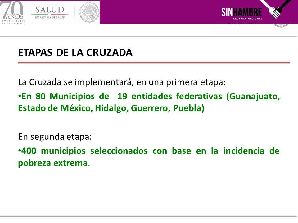 ETAPAS DE LA CRUZADA La Cruzada se implementará, en una primera etapa: