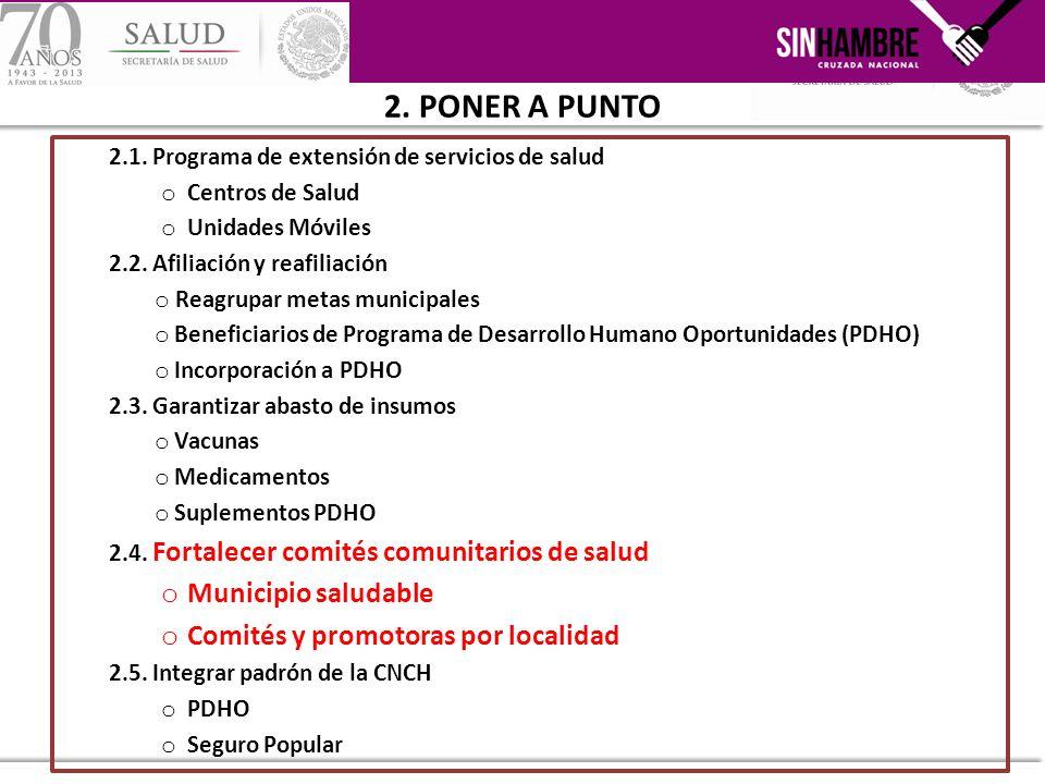 2. PONER A PUNTO Municipio saludable
