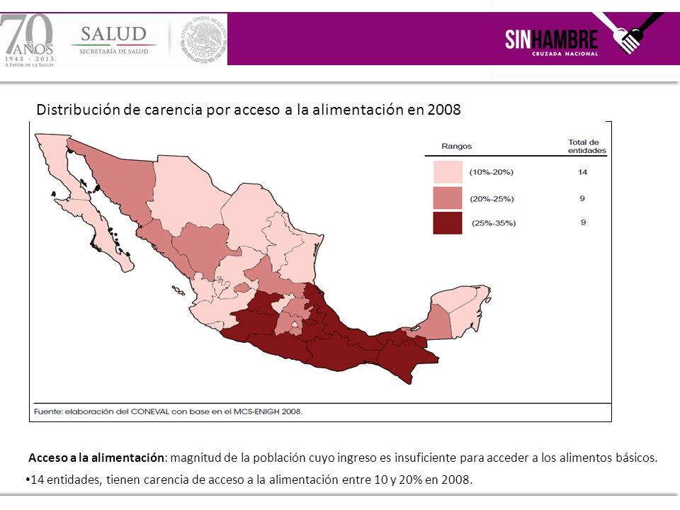 Distribución de carencia por acceso a la alimentación en 2008