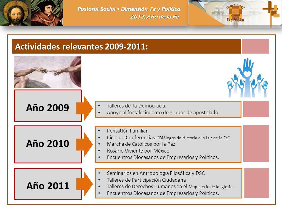 Año 2009 Año 2010 Año 2011 Actividades relevantes 2009-2011: