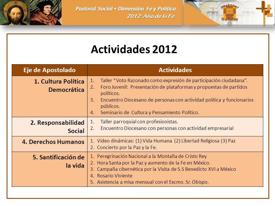 Actividades 2012 Eje de Apostolado Actividades