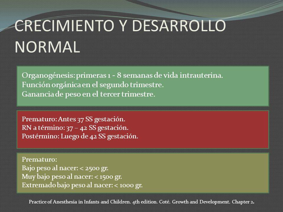 CRECIMIENTO Y DESARROLLO NORMAL