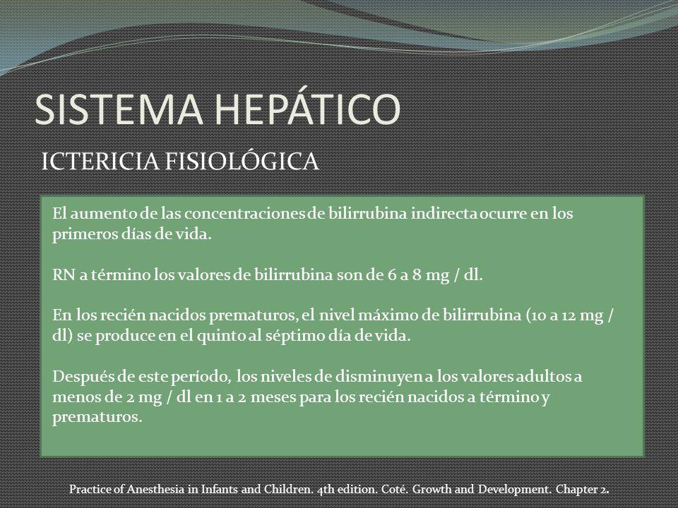 SISTEMA HEPÁTICO ICTERICIA FISIOLÓGICA