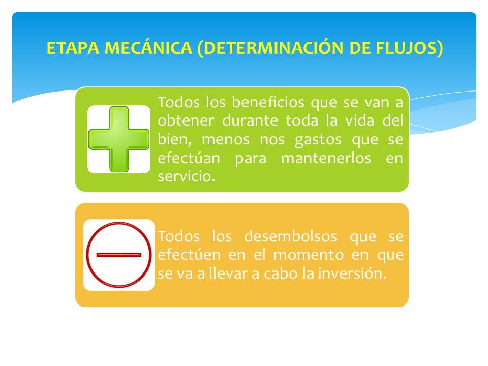 ETAPA MECÁNICA (DETERMINACIÓN DE FLUJOS)