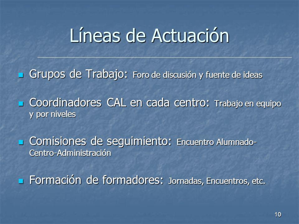Líneas de Actuación Grupos de Trabajo: Foro de discusión y fuente de ideas. Coordinadores CAL en cada centro: Trabajo en equipo y por niveles.