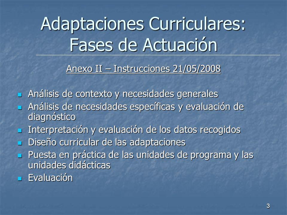 Adaptaciones Curriculares: Fases de Actuación