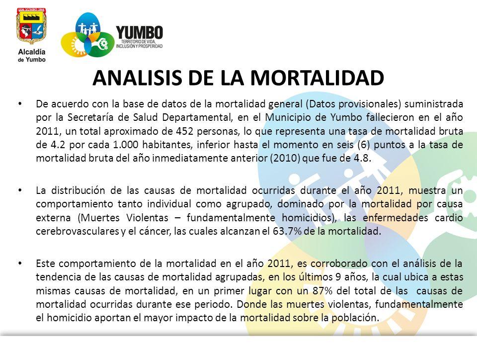 ANALISIS DE LA MORTALIDAD