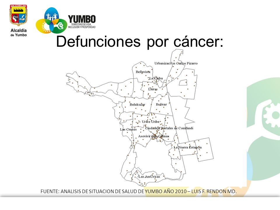 Defunciones por cáncer: