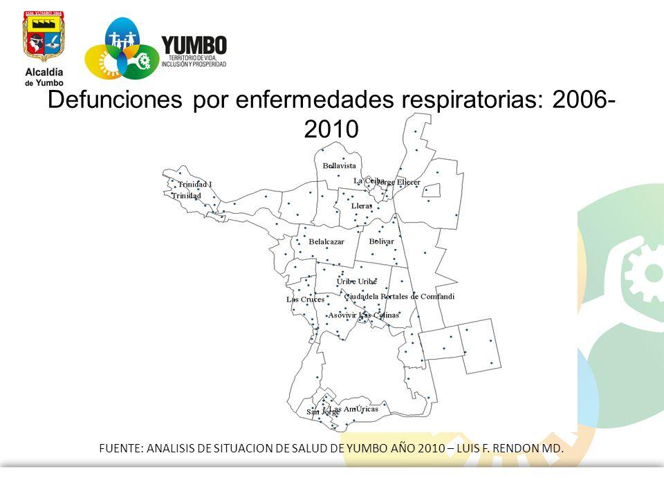 Defunciones por enfermedades respiratorias: 2006-2010