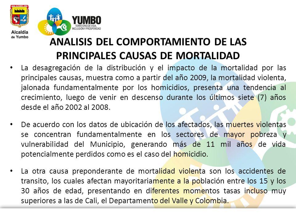 ANALISIS DEL COMPORTAMIENTO DE LAS PRINCIPALES CAUSAS DE MORTALIDAD
