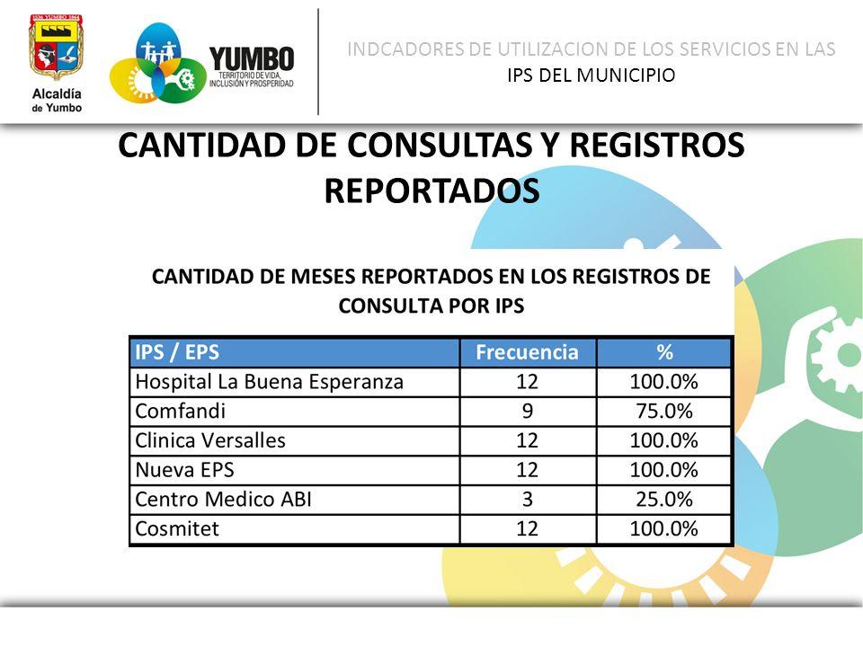 INDCADORES DE UTILIZACION DE LOS SERVICIOS EN LAS IPS DEL MUNICIPIO