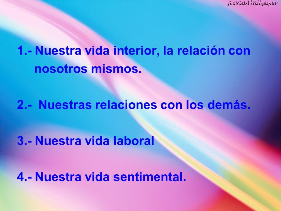 1.- Nuestra vida interior, la relación con